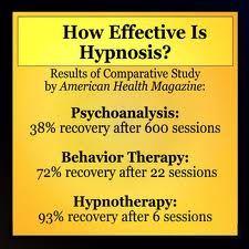 hypno-stats